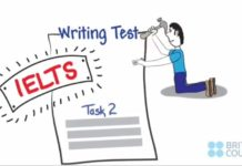 crack task2 writing