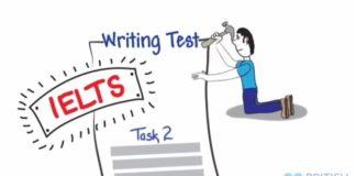 crack task2 writing